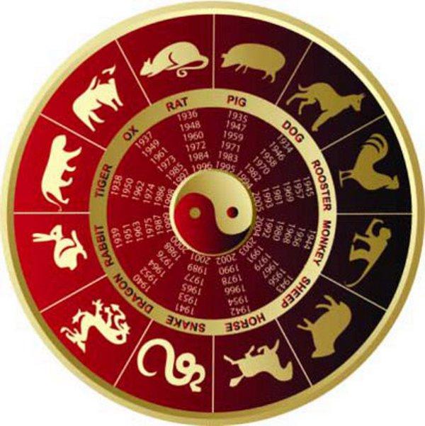 Kitayski-zodiak
