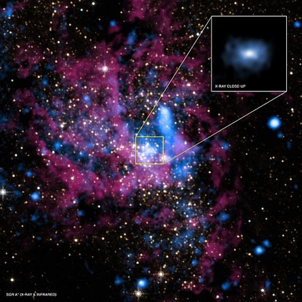 """Централната част на галактиката в рентгеновия и инфрачервения диапазон със Стрелец А* в центъра – обобщени резултати от петседмичните наблюдения на този регион от """"Чандра"""".© NASA/Umass/D.Wang et al."""