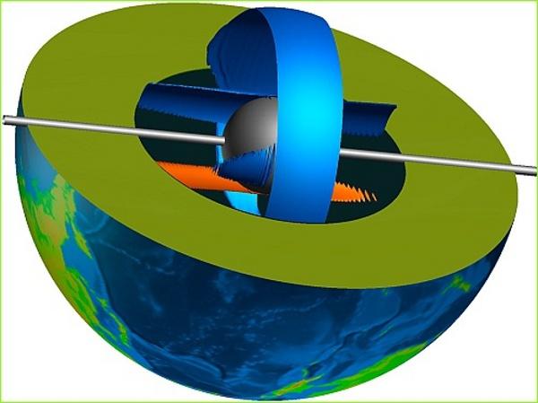 Магнитното поле, генерирано от външните слоеве на ядрото, кара вътрешните му слоеве да се въртят в противоположни посоки.© University of Leeds