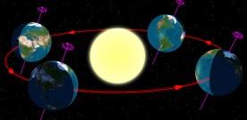 Земята пресича точката на есенното равноденствие