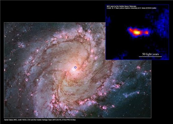 © M83 - NASA, ESA and the Hubble Heritage Team (WFC3/UVIS, STScI-PRC14-04a).MQ1 inset - W. P. Blair (Johns Hopkins University) & R. Soria (ICRAR-Curtin)