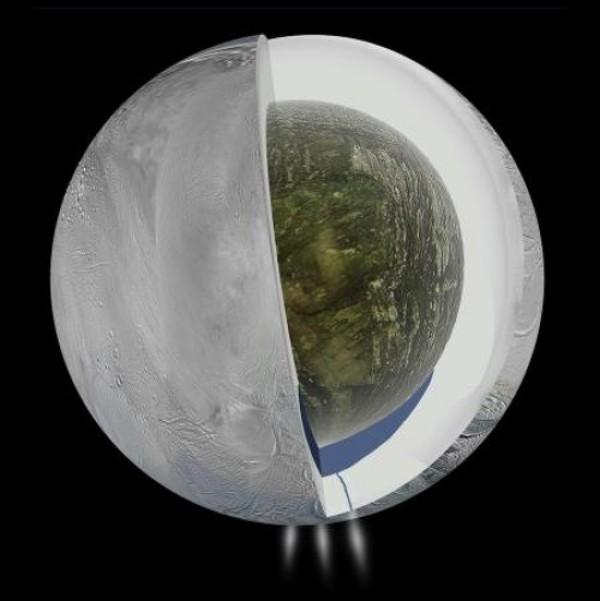 """Илюстрацията показва възможната вътрешна структура на Енцелад, базирана на гравитационното изследване на """"Касини"""". На големите южни географски ширини е показан воден океан, намиращ се между ледената външна обвивка и скалисто ядро с ниска плътност.© NASA/JPL-Caltech"""