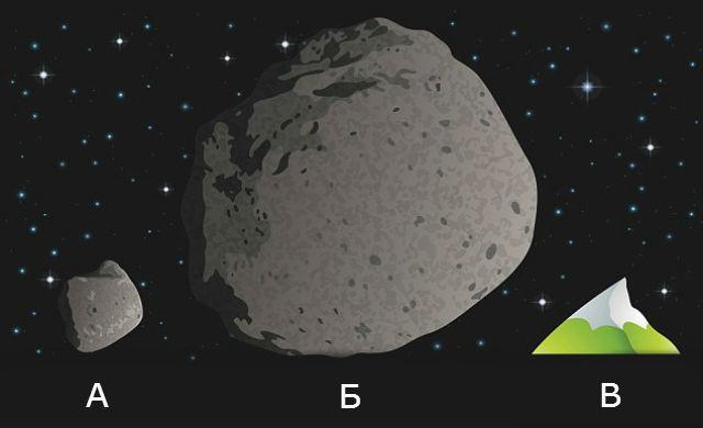 Сравнение на размерите на астероида Чиксулуб (А), космическия гигант, сблъскал се със Земята преди 3,2 млрд. г. (Б), и връх Еверест (В).© Geochemistry, Geophysics and Geosystem