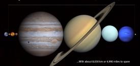 Всички планети се побират между Земята и Луната
