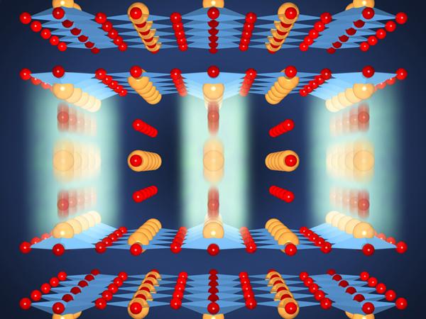 Свръхпроводимост при стайна температура – резонансно възбудени кислородни атоми предизвикват колебания (размити контури) между двойните слоеве меден оксид (слоят е в сив цвят, медта е жълта, кислородът е червен). Лазерният импулс за кратко време извежда атомите от равновесие, разстоянието между слоевете намалява и възниква свръхпроводимост.