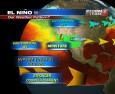 Ел Ниньо може да провокира войни и епидемии
