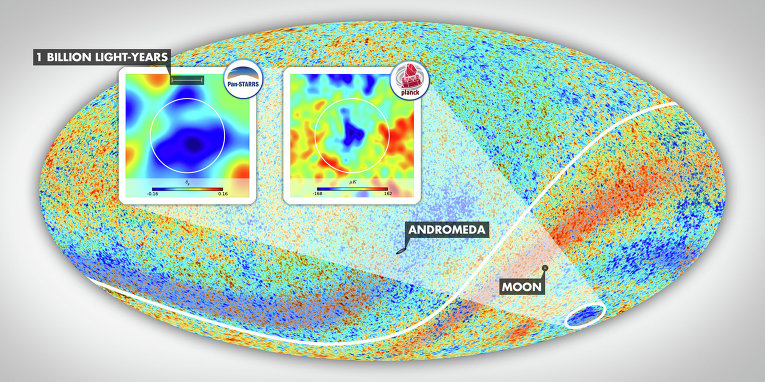 © ESA Planck Collaboration
