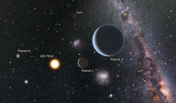Художествено виждане за изгледа от системата HD 7924, гледаща към нашето Слънце, което би се виждало лесно и с невъоръжено око. Щом HD 7924 е в северното ни небе, наблюдател, гледащ към Слънцето, би виждал наблизо обекти като съзвездието Южен Кръст и Магелановите облаци.  © Karen Teramura & BJ Fulton, UH IfA.