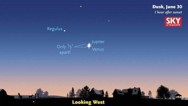 Така ще изглежда нощното небе на 30 юни. © Sky & Telescope diagram