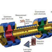 Схема на експеримента. © Ulmer et al. / NPG / Nature