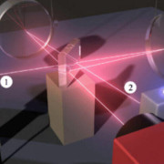 Експеримент с две огледала и интерферометър може най-после да докаже, че квантовото заплитане работи и за макрообекти. ©  Phys. Rev. A