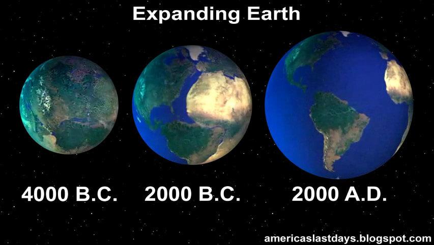 разширяващата се Земя