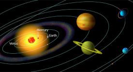 Слънчева система