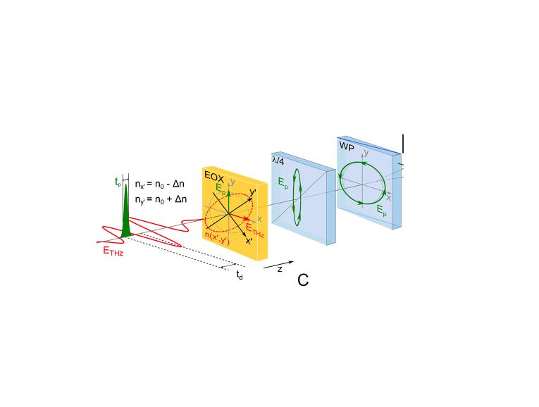 Схема на експеримента. © Riek et al. / Science 2015