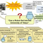 Todai Robot Project