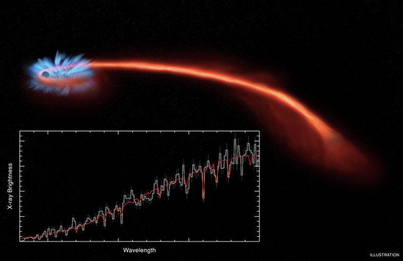 Черна дупка разрушава звезда. © NASA/CXC/U. Michigan/J. Miller et al.; Illustration: NASA/CXC/M. Weiss