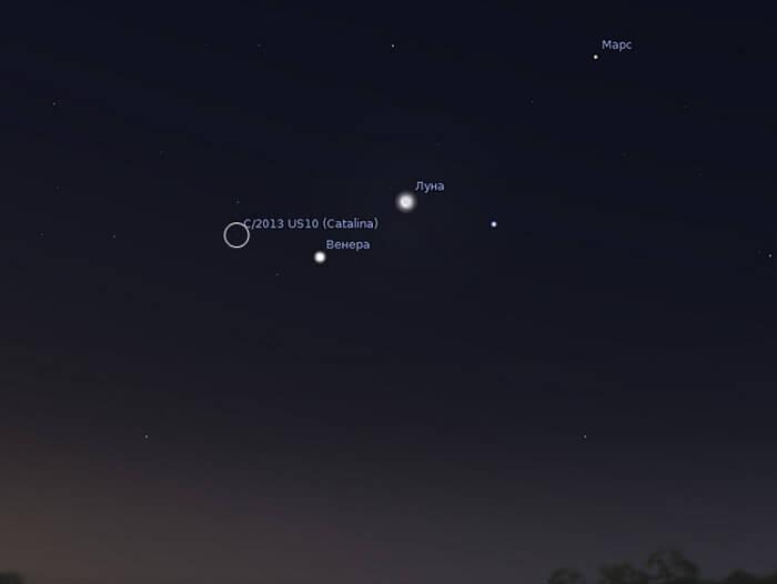 Кометата Каталина близо до Венера и Луната на утринното небе на 7 декември 2015. Положението на кометата е отбелязано с кръгче. Изображение: Stellarium