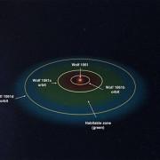 Карта на системата Wolf 1061. © UNSW/Universe Sandbox 2