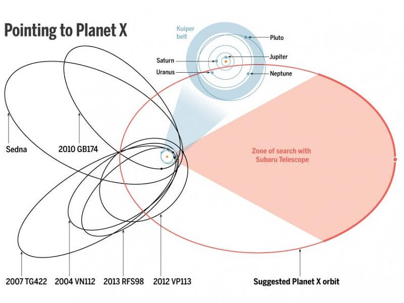 JPL; BATYGIN AND BROWN/CALTECH; (DIAGRAM) A. CUADRA/SCIENCE
