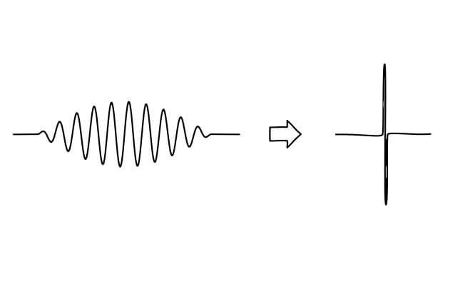 вълнова функция