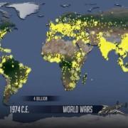 ръст на населението на Земята