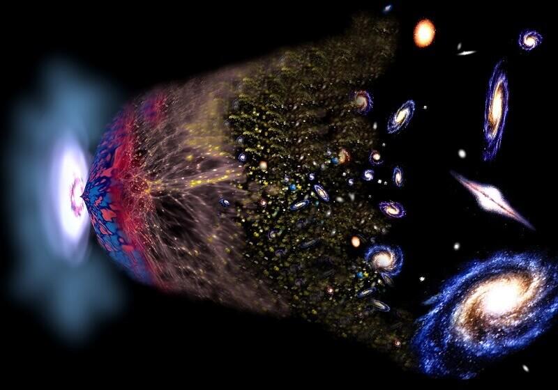 Големия взрив, Вселена, инфлация