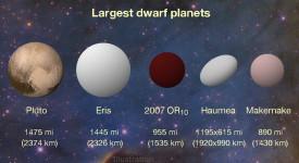 © Konkoly Observatory/András Pál, Hungarian Astronomical Association/Iván Éder, NASA/JHUAPL/SwRI