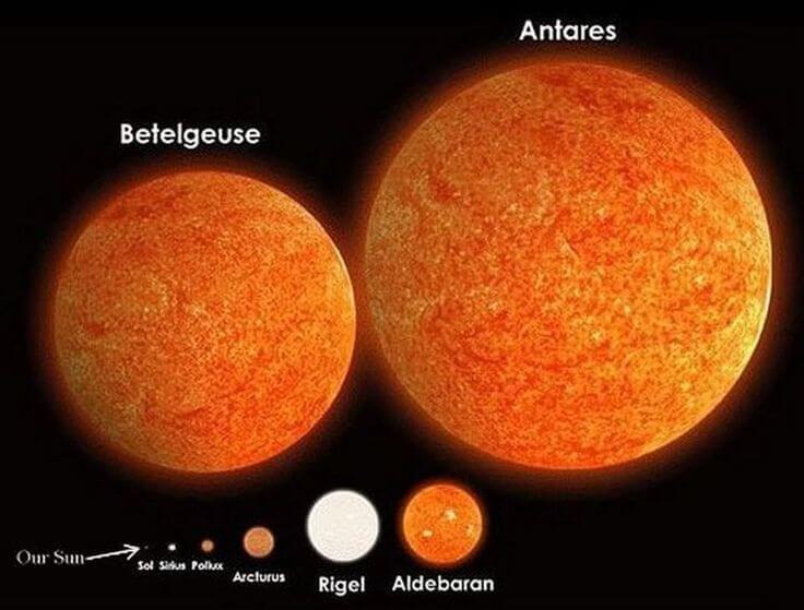 сравнение на звезди