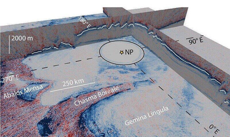 Северният полюс на Марс. © Fritz Foss/Nathaniel Putzig