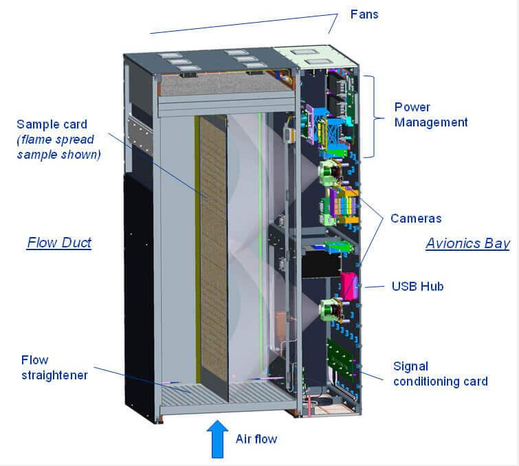 Схема на инсталацията. © NASA