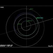 Diagramm/ Umlaufbahn/ Neuer Komet