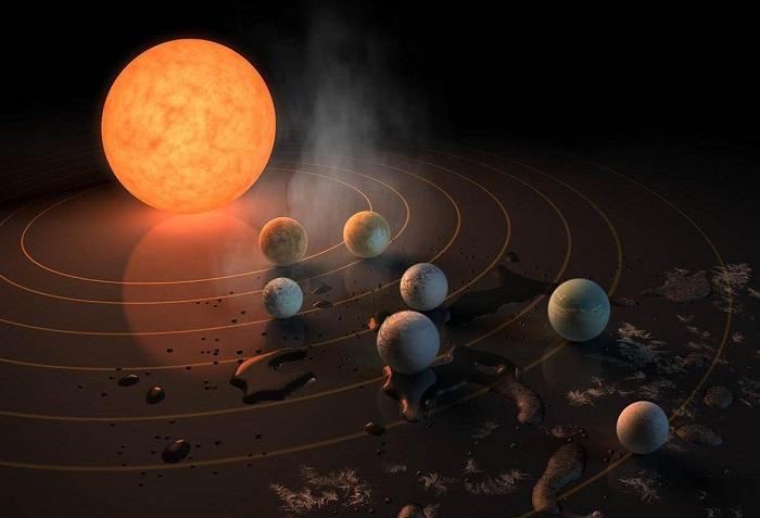 Художествена импресия на системата TRAPPIST - 1