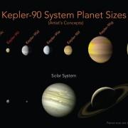 kepler-90i-solar-system-astronomy-8-planets-nasa-google