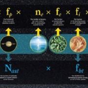 drake-equation-580x289